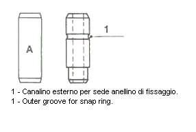 Guía de válvula de escape para Mercedes Truck Unimog ()